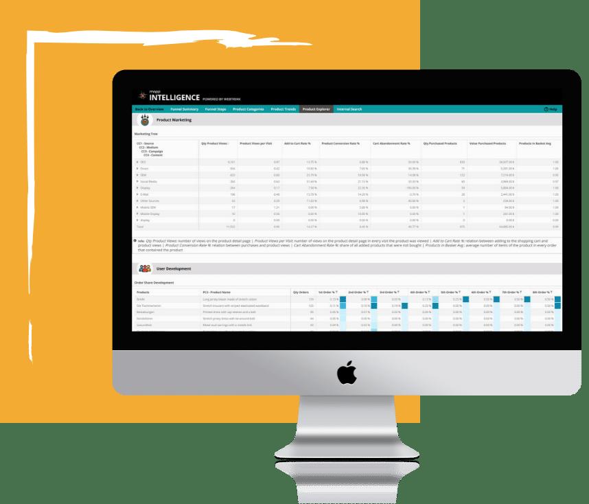 Daten zentral erfassen und verwalten