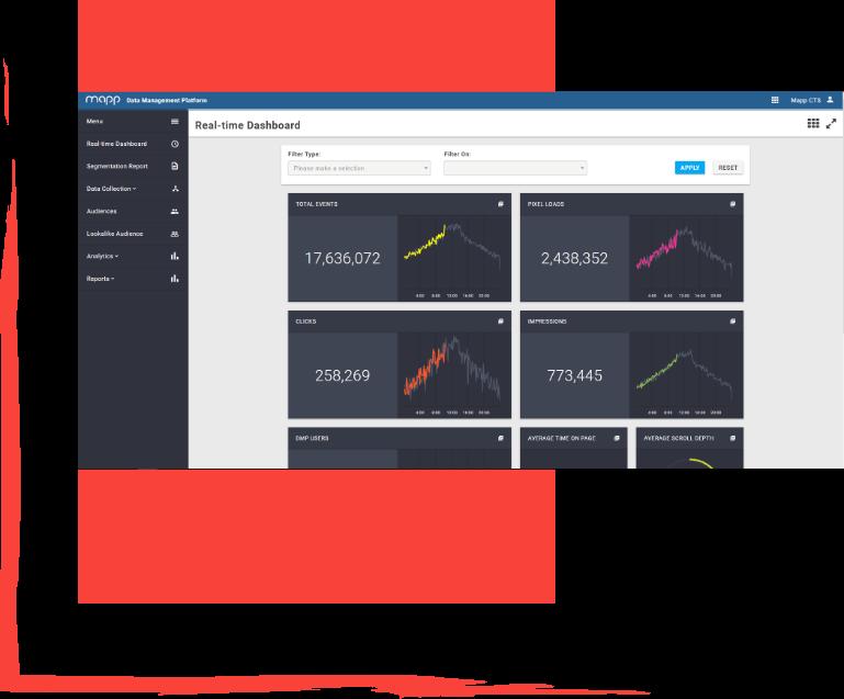 Dashboard dei dati in tempo reale